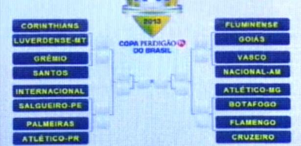 chaves Copa do Brasil