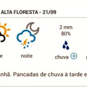 Ilustraçao da materia Chuva pode chegar