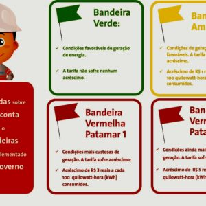 BANDEIRATARIFARIA