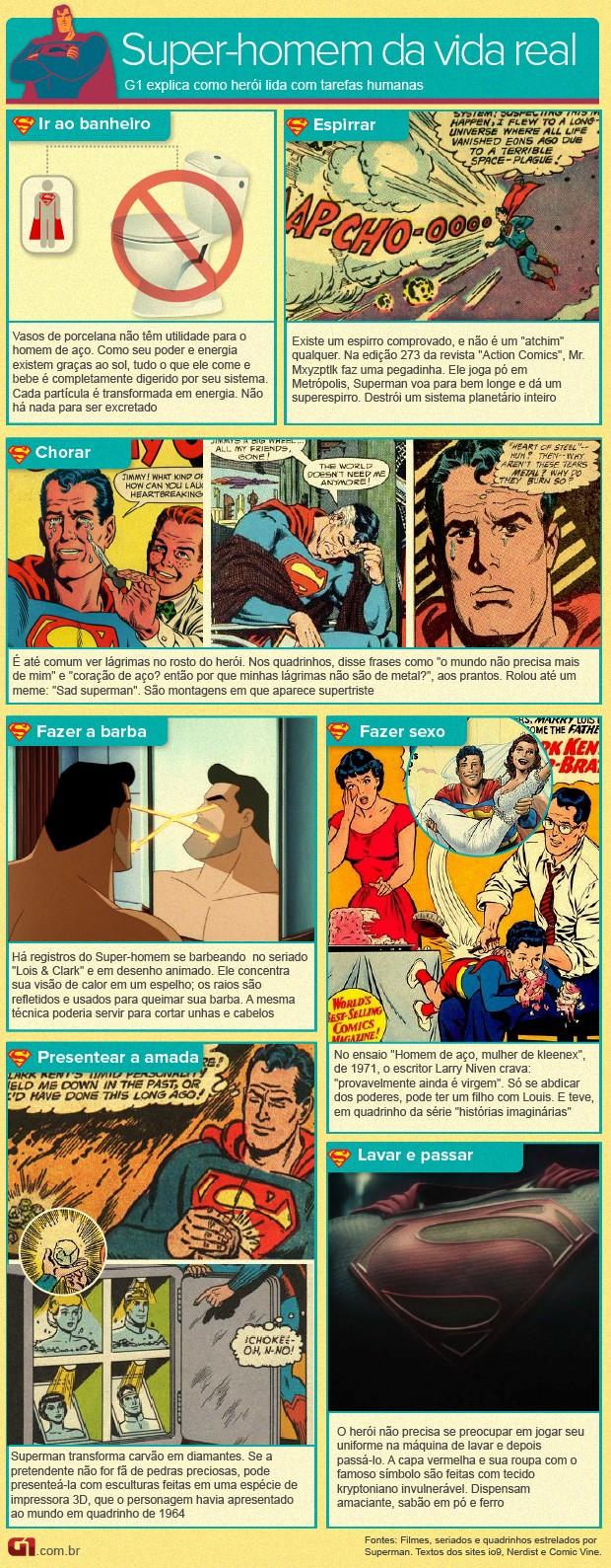 o lado humano do Superman