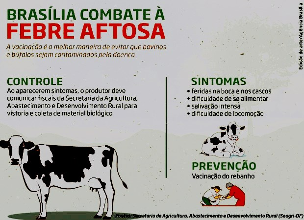 combate_a_febre_aftosa_agenciabrasilia